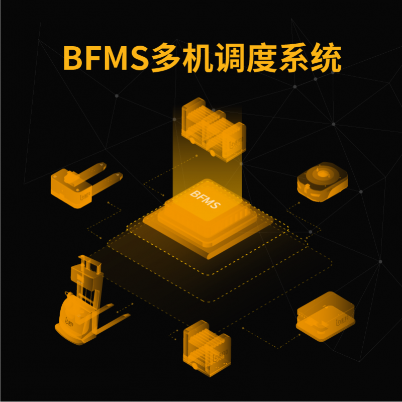 BFMS多机调度系统